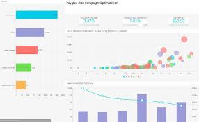 marketing dashboard template. Digital Marketing Dashboards KPI Templates Sisense