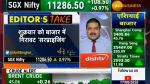 Stocks peak following biden inauguration. Stock Market Today Anil Singhvi Says Traders Need Not Worry Should Remain Prepared For All Situations Zee Business