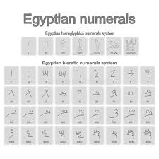Ancient Egyptian Numerals Chart Numerals Stock Illustrations 7 124 Numerals Stock
