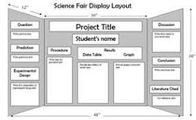 science fair display board templates science fair project format bing images science fair