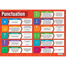 Punctuation English Language Educational Wall Chart Poster In High