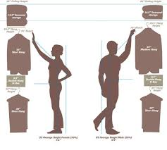 closet depth dimensions. Standardized Measurements Are Based On A Standard Person. You Not Person If Taller Than 5\u2032 8\u2033 (173cm) Or Shorter 2\u2033 (157cm). Closet Depth Dimensions I