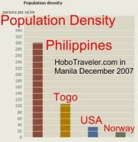 Density Chart Hotel Density Chart Hotel Chart The Countries With The