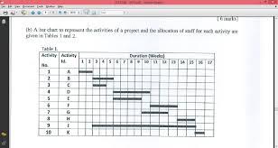 Staff Allocation Chart In Software Engineering How To Select Preceding Activities Based On Following Bar