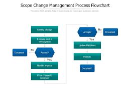 Scope Change Management Process Flowchart Template