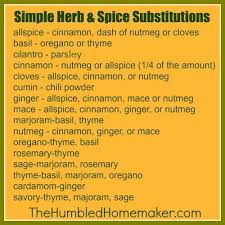 Herb And Spice Substitution Chart Free Printable Spices