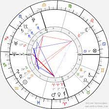 Brene Brown Birth Chart Cristiano Ronaldo Astrology Chart