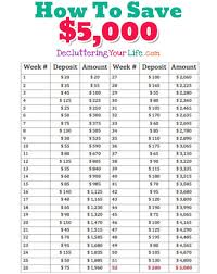 Chart For Saving Money For 52 Weeks 52 Week Money Saving Challenge Chart Printable Www