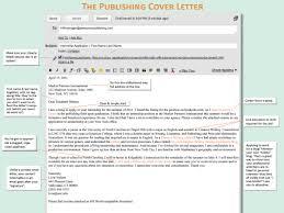 Email Cover Letter Attachment Or Body Adriangatton Com
