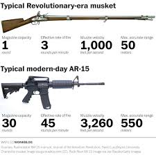 Its Not Just The Magazine Capacity That Makes The Ar 15 So