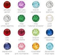 Gem Stone Meanings Birthstone Gems