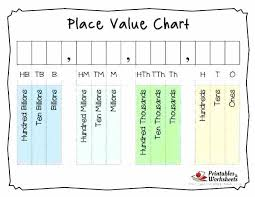 Printable Place Value Chart To Hundreds Decimal Place Value Chart Printable Akasharyans Com