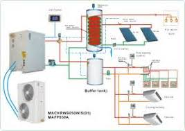 similiar heat pump diagram keywords heat pump wiring diagram tempstar electrical wiring diagrams