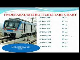 Metro Train Fares Chart In Hyderabad Hyderabad Metro Rail Fare Details Youtube