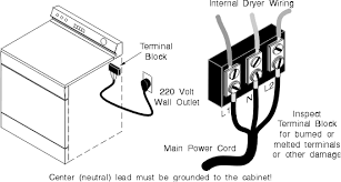 dryer wiring diagram dryer image wiring diagram clothes dryer troubleshooting dryer repair manual on dryer wiring diagram