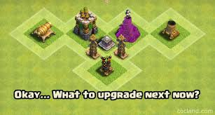 Clash Of Clans Level Up Chart Upgrade Order Guide For Buildings Clash Of Clans Land