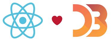 React D3 Charts React D3 Js Balancing Performance Developer Experience