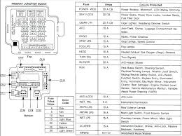2014 wrangler fuse box diagram not lossing wiring diagram • 2014 wrangler fuse box diagram simple wiring diagram rh 40 mara cujas de 2014 chrysler 200