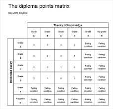 ib program information diploma points matrix matrix