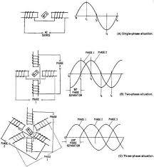 speed motor starter wiring diagram wiring diagram and hernes basic motor control wiring diagram and schematic