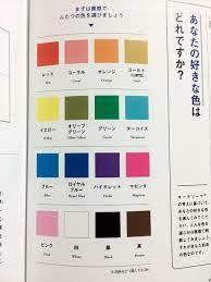 カラー 性格 診断