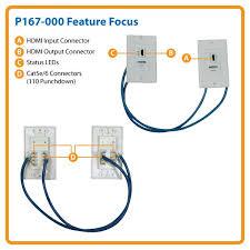 cat5 wiring diagram b on cat5 images free download images wiring Cat5 Connector Wiring Diagram cat5 wiring diagram b on hdmi over cat5 wall plate cat5 pinout diagram cat5 wiring panel cat5 plug wiring diagram