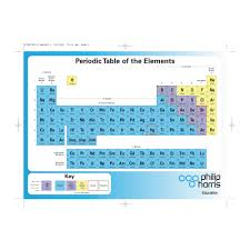 Periodic Chart Image Two In One Periodic Chart