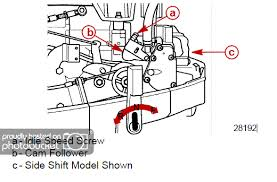 Mercury Outboard Fuel Mixture Chart Mercury Idle Speed Adjustment Get Rid Of Wiring Diagram