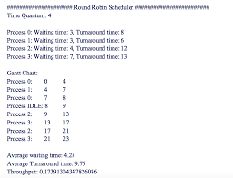Implement The Following Cpu Schedule Algorithm Ro