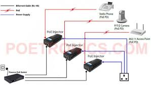 pse01m 10 100mbps 36w passive poe injector by poetronics poe pse01m 10 100mbps 36w passive poe injector by poetronics