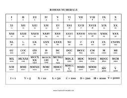 Xli Roman Numerals Related Keywords & Suggestions - Xli Roman ...
