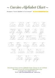 Capital And Lowercase Cursive Letters Chart Uppercase Lowercase Cursive Alphabet Tracing Charts In Pdf
