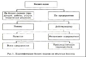Бюджетирование курсовая по управленческому учету закачать Управленческом учете тип Бюджетирование курсовая по управленческому учету Необходимая составляющая знаний бизнесе учет Практический курс финансовому