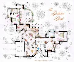 Stylish In Addition To Regarding Famous House Floor Plans Lovely Tv House Floor Plans