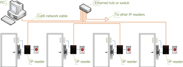 infinias access control wiring diagram infinias database infinias access control wiring diagram