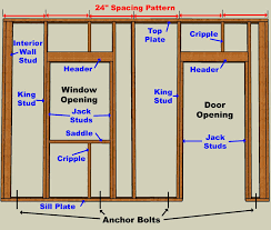 Image Wooden Picture Of Framing Basics Metlspan How To Build Garage From The Ground Up 15 Steps with Pictures