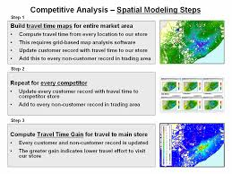 Competitor Analysis Example Feature Article On Reatial Sales Competition Analysis 8