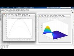 matlab program with the crank nicholson