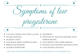Normal Progesterone Levels In Pregnancy Chart Low Progesterone Chart Pic Attached Trying To Conceive