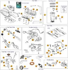 jeep cherokee wiring diagrams images jeep wrangler tj jeep grand cherokee wk fuel system parts 05 17 grand cherokee on 2006