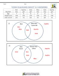 Venn Diagram With Lines Template Pdf Mathseet Year Venn Diagram Toma Daretodonate Co Sheets Printable