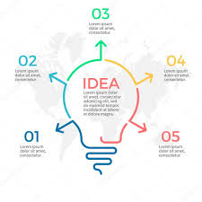 Light Bulb Infographic Idea Chart With 5 Steps Parts