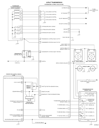 parts diagram wayne image about wiring diagram and schematic wiring diagram moreover jeep 42re transmission wiring diagram
