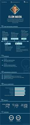 Elon Musk Resume How To Create Your Own Visual Resume Visual Learning Center By Visme 25