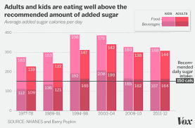 Is My Child Obese Chart Obesity In America 2018 7 Charts That Explain Why Its So