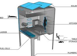 Small Picture Micro Home Concept Turns Electric Cars into Spare Spaces XXI