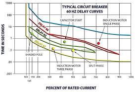 similiar 480v 3 phase wire size keywords 480v 3 phase delta transformer wiring diagram additionally 3 phase