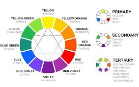 It is printable and for free download. Color Theory Simplified Free Printable Cheat Sheet