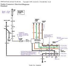Trailer Light Plug Wiring F150 Trailer Wiring Diagram Wiring Diagram Meta