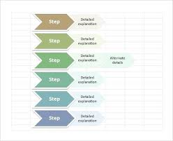 excel flow chart how to create a flowchart in excel procedure flow chart excel format